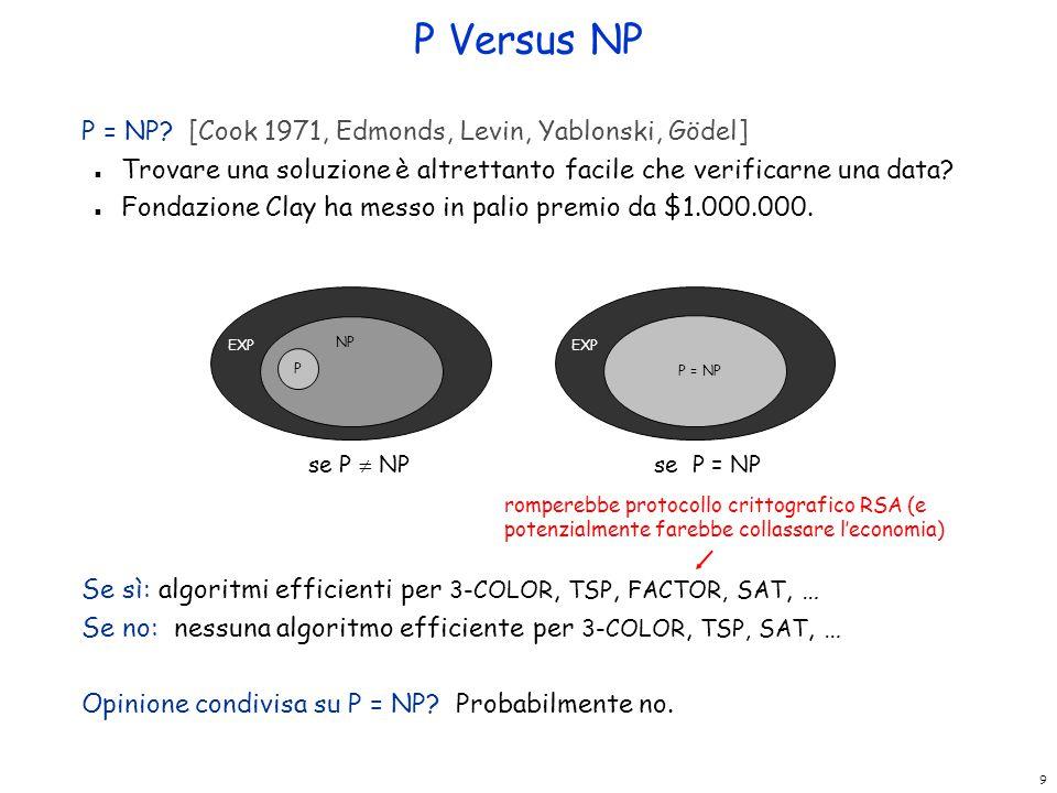 P Versus NP P = NP [Cook 1971, Edmonds, Levin, Yablonski, Gödel]
